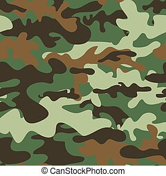 ブラウン, スタイル, 繰り返し, クラシック, パターン, 緑, カモフラージュ, texture., バックグラウンド。, 色, デザイン, 森林, 覆うこと, オリーブ, 黒い衣類, camo, element., print.