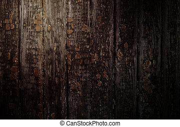 ブラウン, 木手ざわり