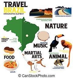 ブラジル, 要素, 旅行, infographic