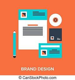 ブランド, デザイン