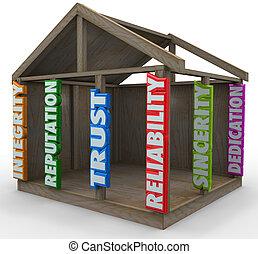 ブロック, フレーム, foun, 信頼性, 家, 完全性, 評判