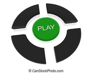 プレーしなさい, ボタン