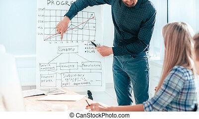 プロジェクト, マネージャー, 新しい, 作り, プレゼンテーション