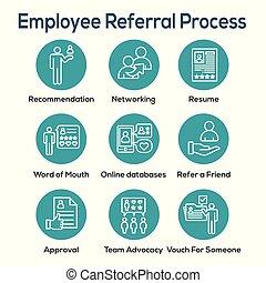 プロセス, アイコン, ネットワーキング, 従業員, 推薦, 紹介, 参照, セット