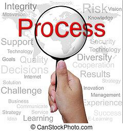 プロセス, 単語, 中に, 拡大鏡, 背景