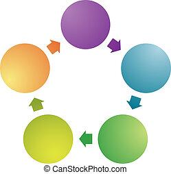 プロセス, 図, 関係, ビジネス