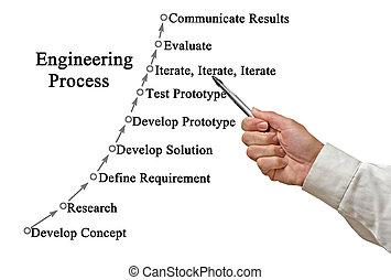 プロセス, 工学