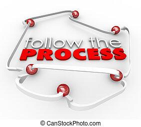 プロセス, 接続される, 言葉, 続きなさい, ステップ, プロシージャ, 指示