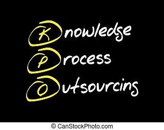 プロセス, 知識, outsourcing