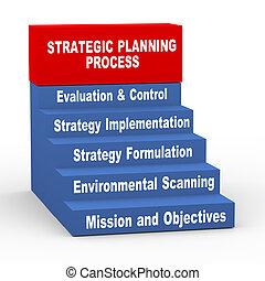 プロセス, 計画, 3d, 戦略上である