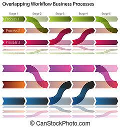 プロセス, 重なり合う, ビジネス, ワークフロー