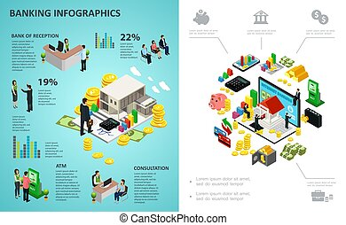 プロセス, 銀行業, 等大, infographic, 概念