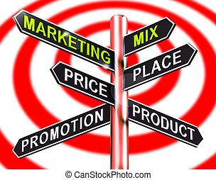 プロダクト, マーケティング, 価格, イラスト, 混合, 場所, 道標, 3d