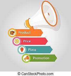 プロダクト, 人々, マーケティング, 価格, 4p, 混合, 昇進