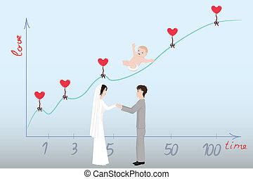 プロット, 生活, 愛, 家族, 持続時間, 赤ん坊