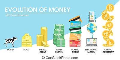 ベクトル, お金, 進化, 概念, イラスト