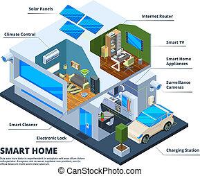 ベクトル, テレビ, 概念, ネットワーク, 家, インターネット, 家庭, 接続, smartphones, タブレット, 痛みなさい, デジタル, rooms., 家, 道具, 雲