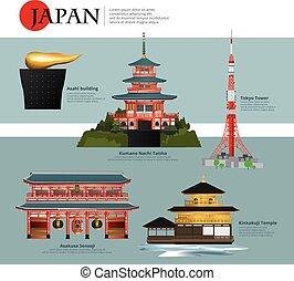 ベクトル, ランドマーク, 魅力, 旅行, イラスト, 日本