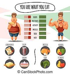 ベクトル, 何か, lifestyle., 健康, カロリー, 食事, infographic, 適切, あなた, 食べなさい, 栄養