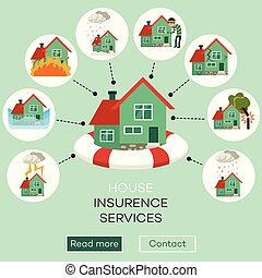 ベクトル, 家, infographic, 保険, ポスター