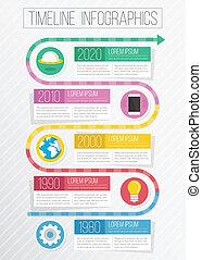 ベクトル, 平ら, タイムライン, infographics