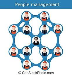 ベクトル, 概念, illustration., オフィスの人々, ビジネス, 資源, 人間, チーム, 管理階層