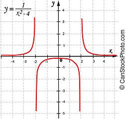 ベクトル, 機能, グラフィック