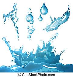 ベクトル, 水, 要素