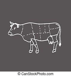 ベクトル, 牛肉, イラスト, 切口