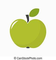 ベクトル, 緑のリンゴ