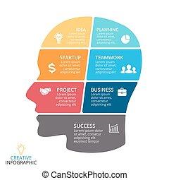 ベクトル, 脳, infographic