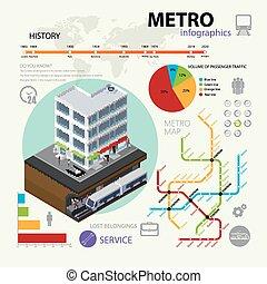 ベクトル, 輸送, elements., 急速, セット, infographic, イラスト