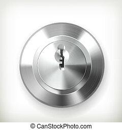 ベクトル, 鍵穴