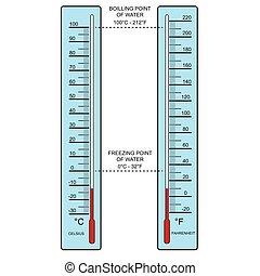 ベクトル, 隔離された, 臨床, 背景, 温度計, 白