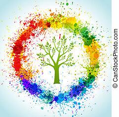 ペンキ, 色, 木, フレーム, eco, バックグラウンド。, ベクトル, はねる