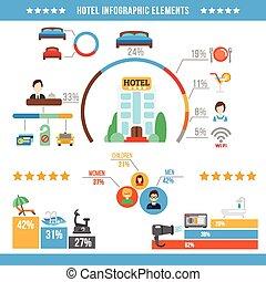 ホテル, infographic
