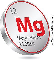 ボタン, マグネシウム