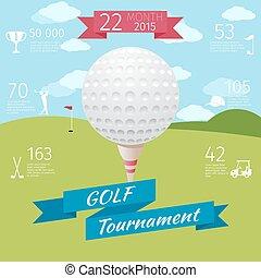 ポスター, ゴルフ
