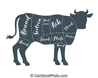 ポスター, 切断, ベクトル, 牛肉, テンプレート