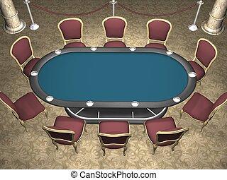 ポーカー, テーブル