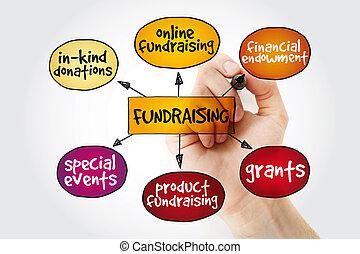 マーカー, 地図, 心, fundraising