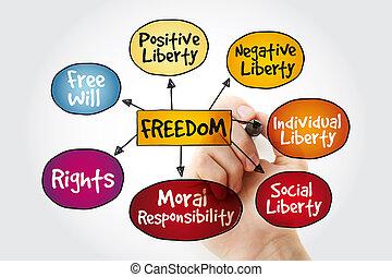 マーカー, 自由, 心, 地図