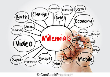 マーカー, millennials, 心, 地図