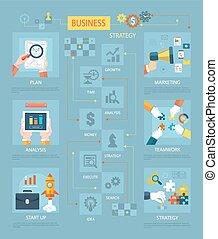 マーケティング計画, ビジネス戦略