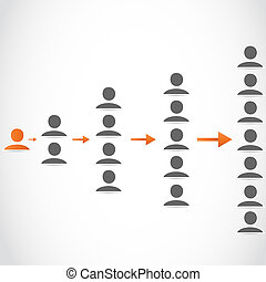 マーケティング, グループ, ネットワーク, 社会