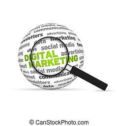 マーケティング, デジタル