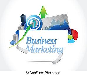 マーケティング, ビジネス