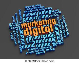 マーケティング, 背景, デジタル
