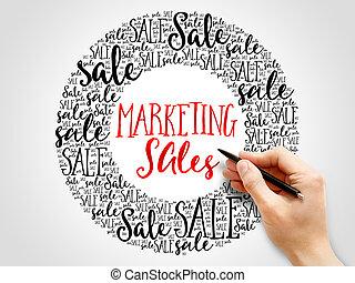 マーケティング, 言葉, 販売, 雲