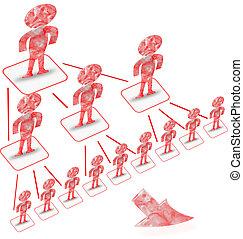 マーケティング, multi, ピラミッド, レベル
